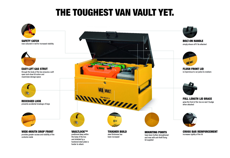 75aebad1c6 Van Vault 2 - Secure Vehicle Storage Box